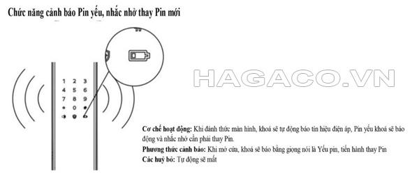 canh-bao-pin-yeu-thay-pin.jpg