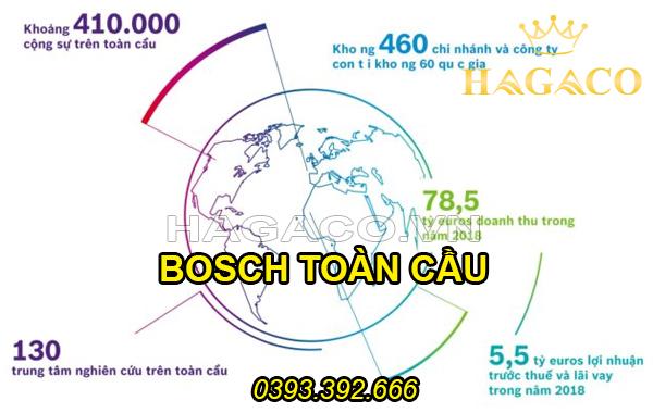 Bosch toàn cầu