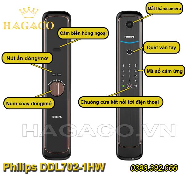 Hướng dẫn mở khóa Philips DDL702-1HW